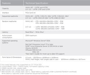 Technische Daten Dell NVME