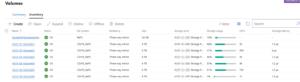 Windows Admin Center Volumes
